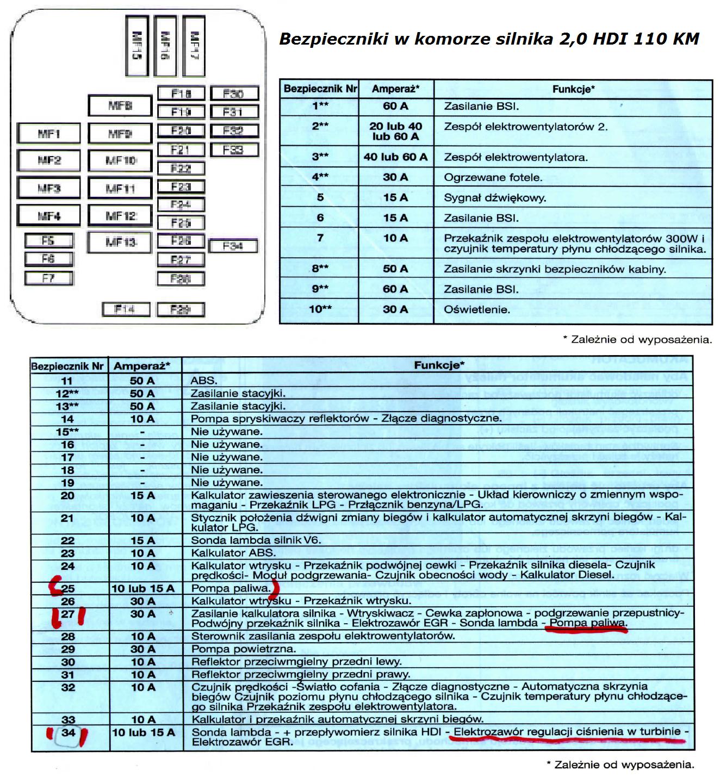Peugeot 307 2 0 Hdi Nie Działa Pompa Paliwa Elektroda Pl