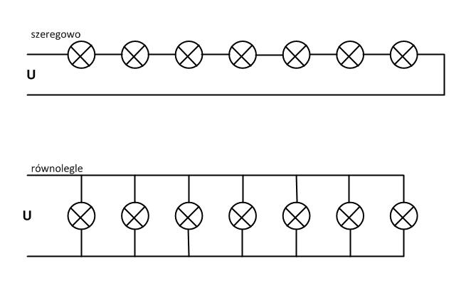 Oświetlenie Schodowe Led 230v Nie Dziala Elektrodapl