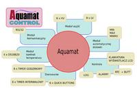 Aquamat - sterownik akwariowy Open Source