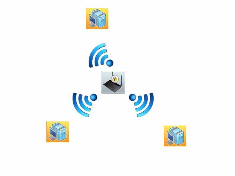 Dwie sieci WIFI - internet , kabel - przesy�anie danych