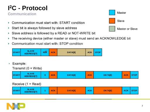 Sterowanie TID - Sterowanie wy�wietlaczem tid przez atmega32 w jezyku C