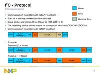 Sterowanie TID - Sterowanie wyświetlaczem tid przez atmega32 w jezyku C