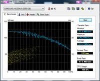 Wolne kopiowanie na dysk zewnętrzny Samsung SATA III.