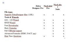 ZebraDesigner Pro - VBScript