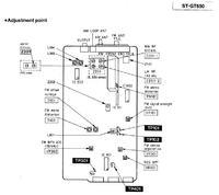 Dostrojenie się tunera do stacji radiowej- Technics ST GT550