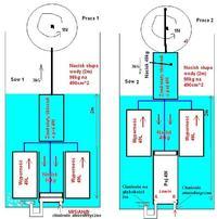 Patent na wolną energie z grawitacji i wyporu