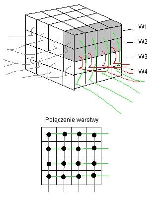 3ledsTube Borg ciekawe schematy