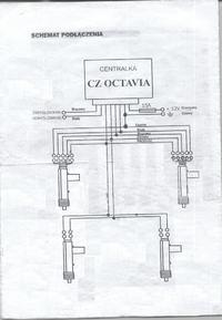 Skoda Octavia - centralny zamek