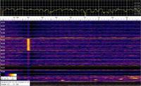 Nasłuch niskich częstotliwości i Spectrum Lab