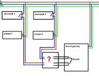 Synchronizacja trzech obiegow grzewczych