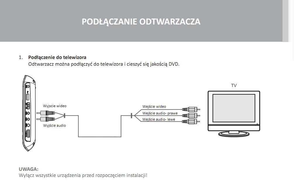 Jak pod��czy� przeno�ny odtwarza� DVD do telewizora?