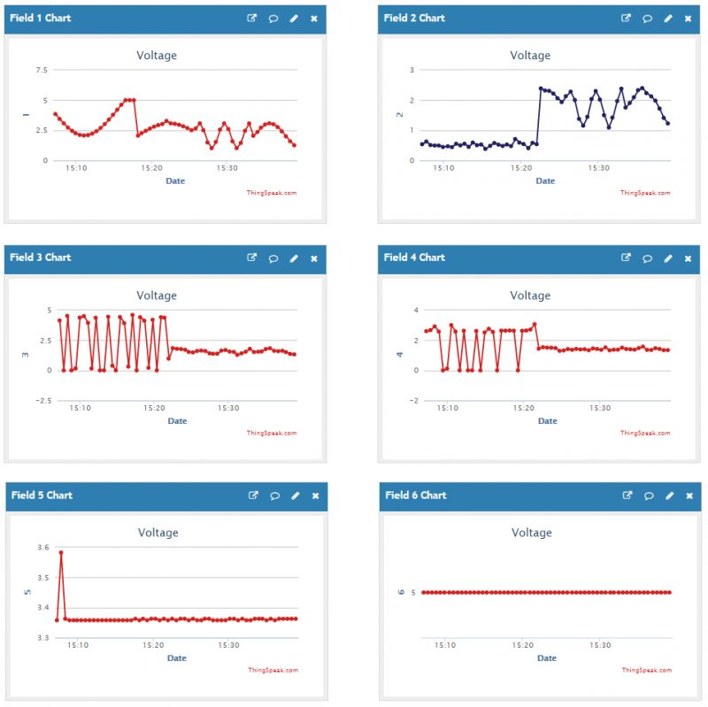 Moduł Arduino UNO + WiFi ESP8266, opinia, uruchomienie, test