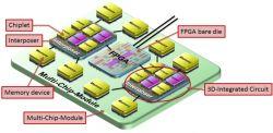 Europejski projekt budowy modułu komputera eksaskalowego