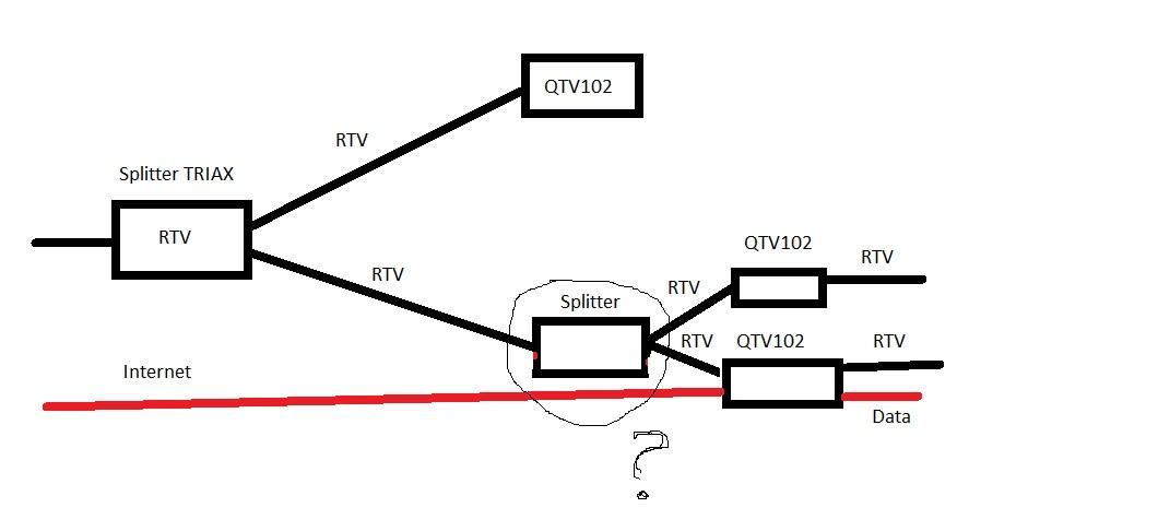 Podzia� sygna�u ju� podzielonego - TV/Internet UPC