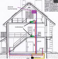 dom wolnostoj�cy m�j pomys� na instalcje c.o