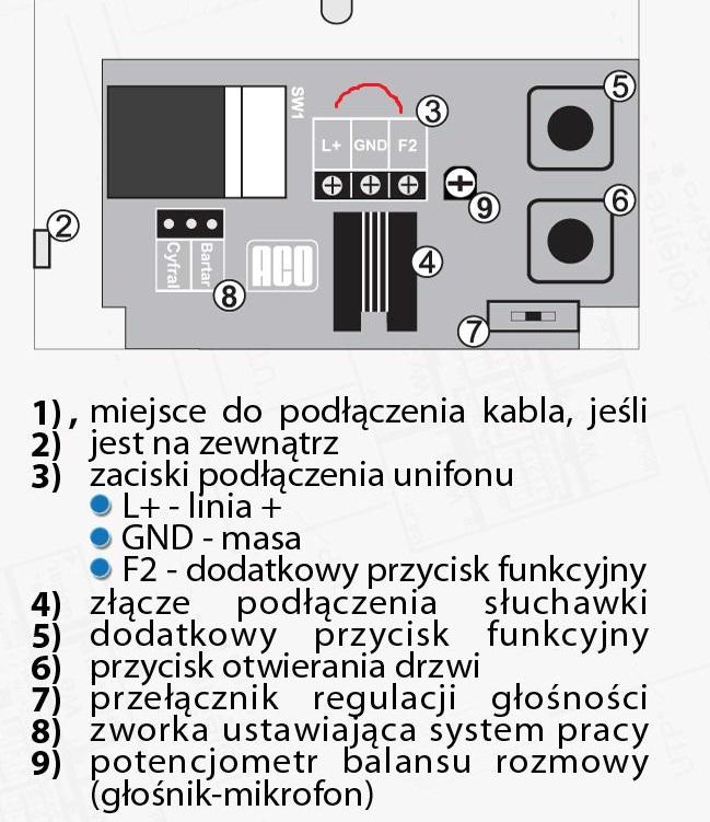 Instalacja Cyfrala 2 �y�y - jak otwiera� bez podnoszenia s�uchawki