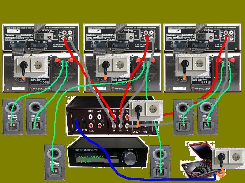 Dekoder DD. DTS itp. + 3 zestawy stereo. Jaki efekt?
