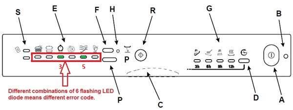 Zmywarka Ariston LL65XEU - Błąd 3-5, silnik, czujnik ciśnienia, filtry, triak sp