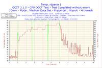 Intel q8400 i temperatury