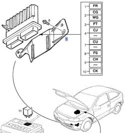 Astra g Z16XE 04r SCHEMAT ECU - Poszukuje schematu wyjściu pinów do ECU w astrze