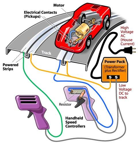 Sterowanie samochodem na skrzy�owaniu przez PLC.