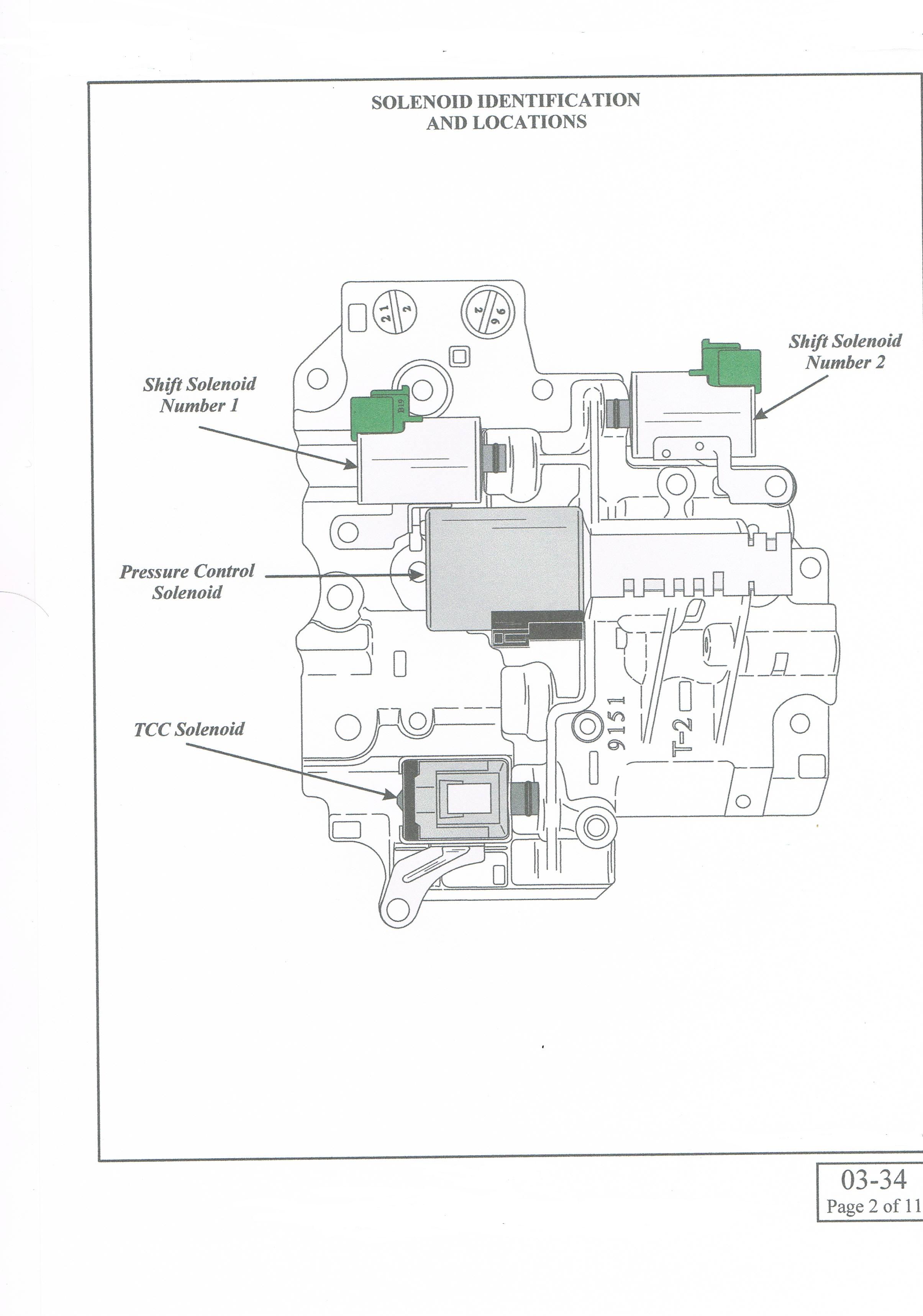Fiche Technique Voiture 1470 also Toyota Transfer Case Diagram likewise Matriser moreover 2004 Saab 9 3 Audio Wiring Diagram moreover Wiring Diagrams For 2006 Jeep  mander. on saab 9 5