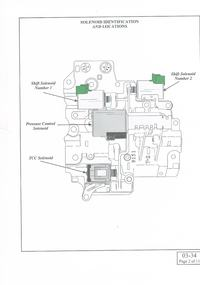 SAAB 9-5 - Automatyczna skrzynie i nieprawidłowa praca