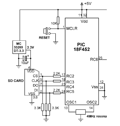 Sd Card Pin Diagram