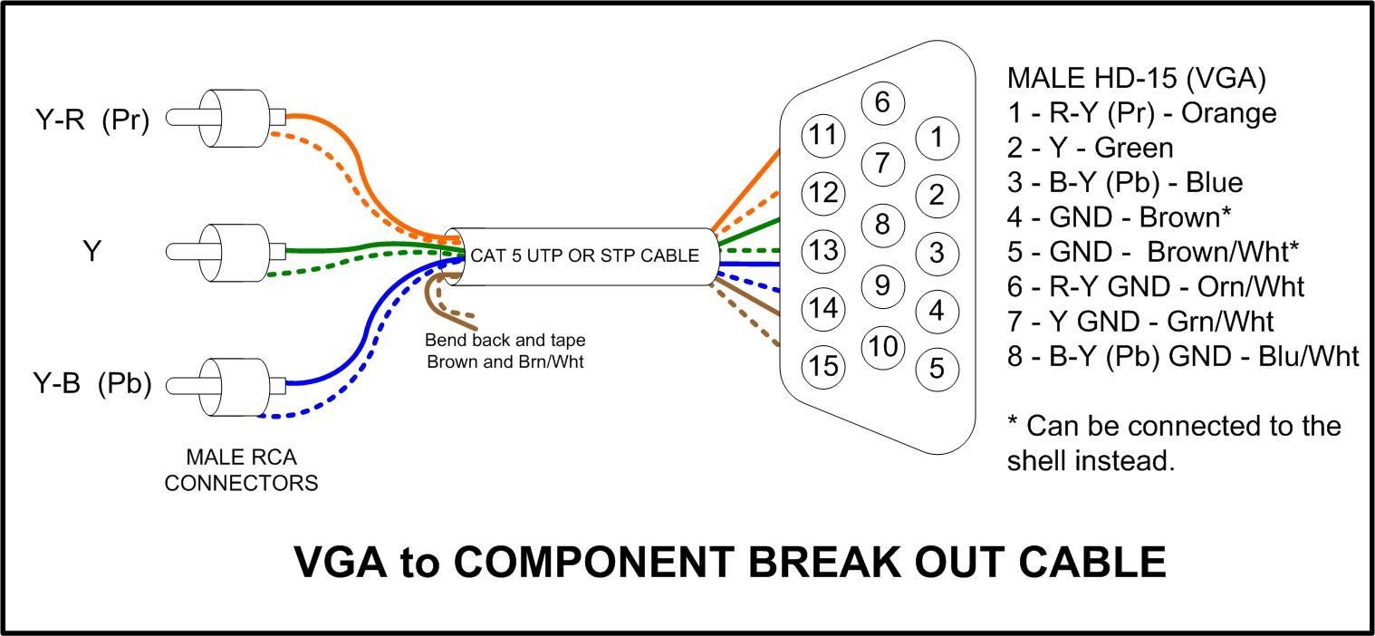 Przej�ci�wka VGA- RCA - Przelutowanie kabla, stary komputer, stary telewizor