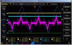 Trójfazowy, dwukierunkowy, wielotaryfowy miernik zużycia prądu 40kW