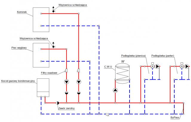 Kocioł węglowy + Kominek + Kocioł gazowy (niezależne grzanie)