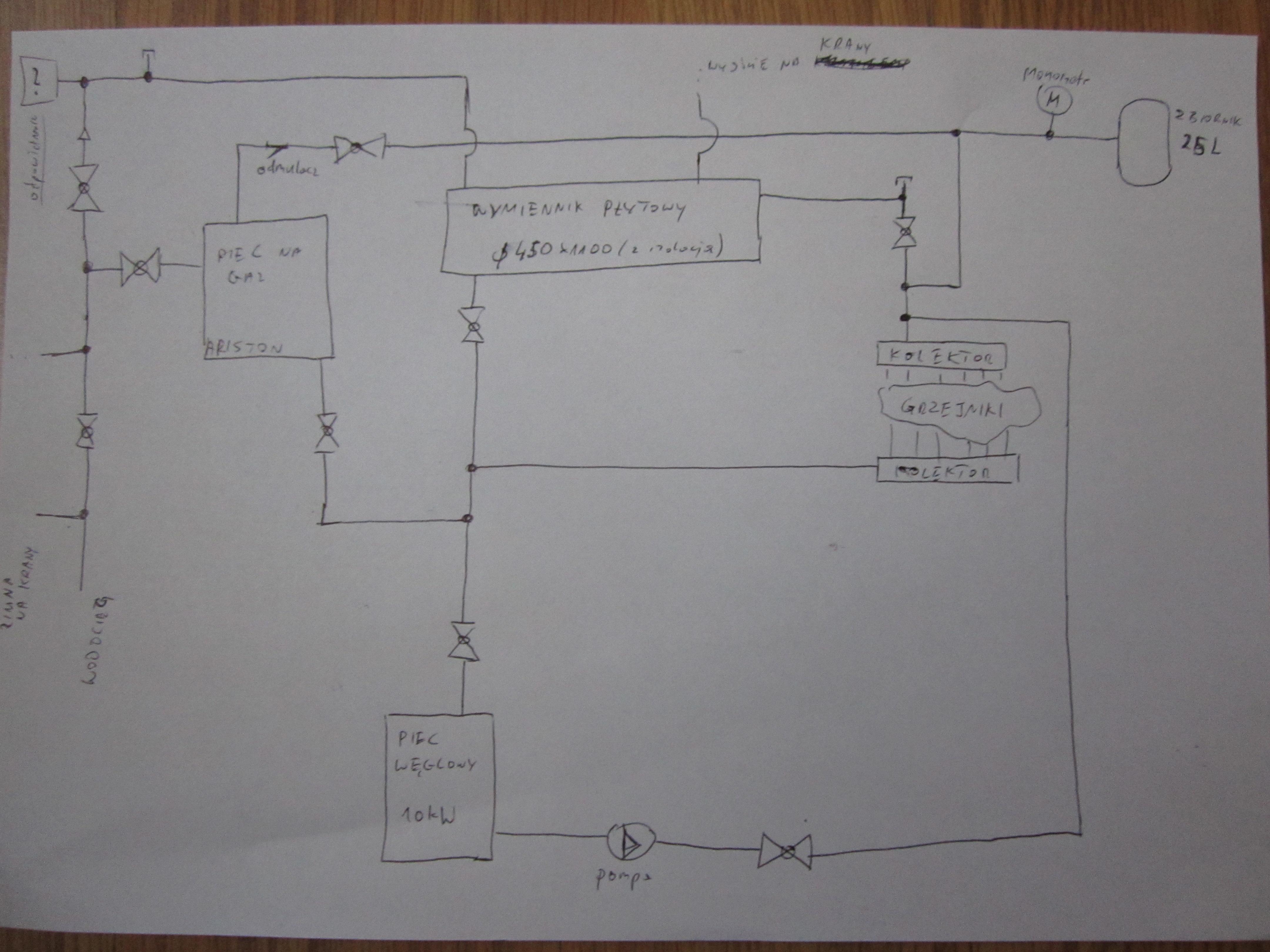 Schemat starej instalacji C.O. i C.W.U