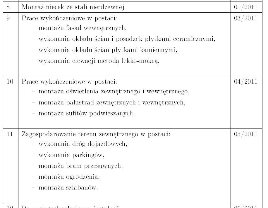 Latex - wolny wiersz po wypunktowaniu w tabeli