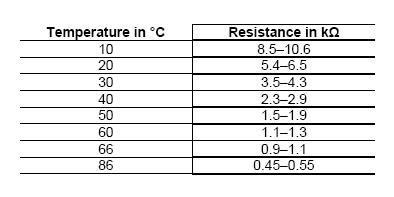 Pralka BOSCH E-nr WAA20161PL/05 wydłużony czas prania.