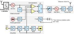 Nadajnik i odbiornik PPM jak działa demodulator?
