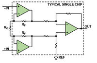 Jak nie wkopać się podczas projektowania systemu z sensorem mostkowym