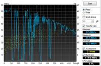 G580 - Niestabilny odczyt z HDD, sam dysk sprawny