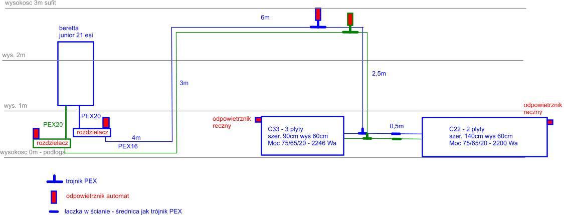 Schemat instalacji CO - grzejniki nie nagrzewaj� si�