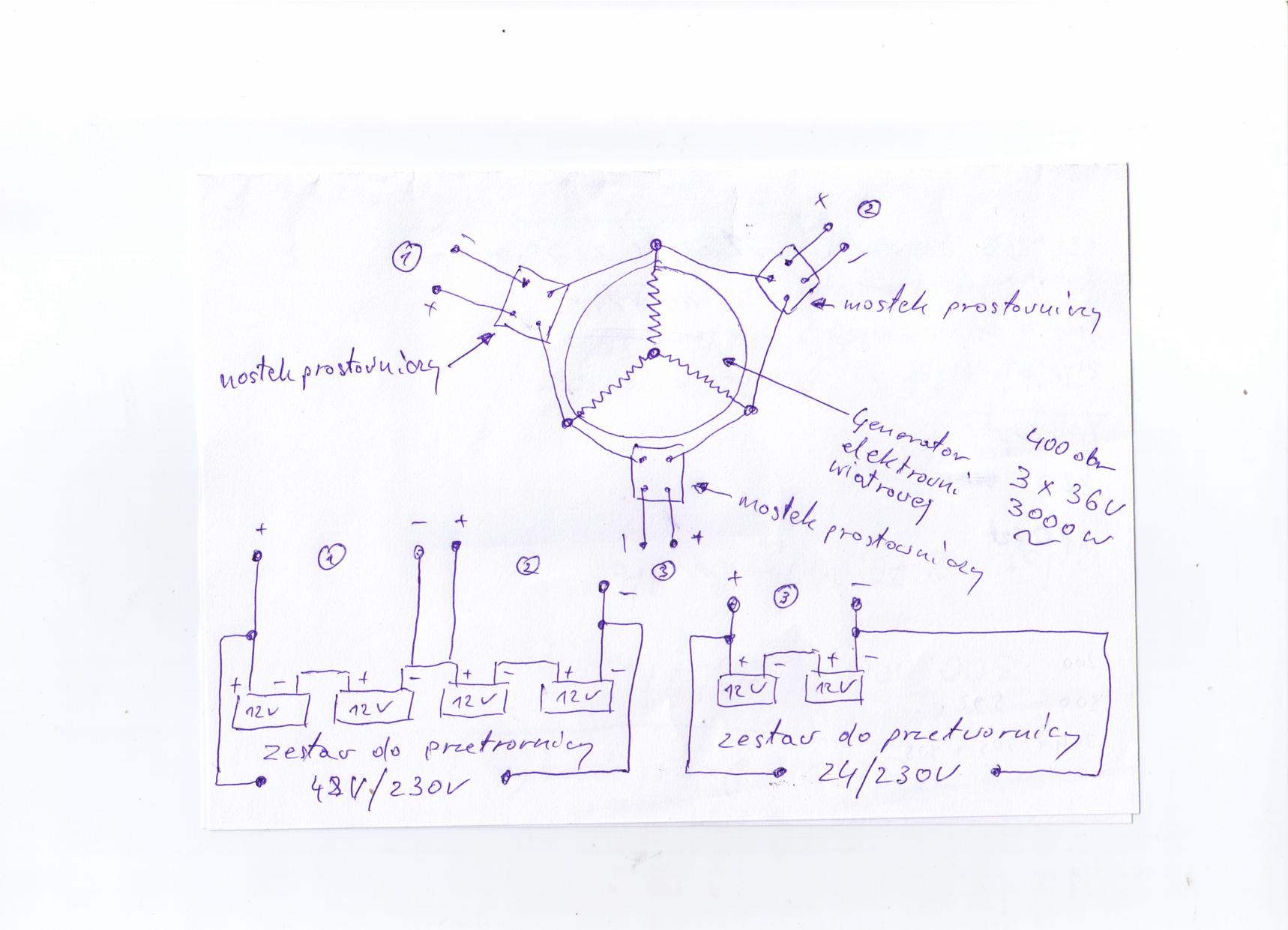 Modyfikacja generatora wiatrowego
