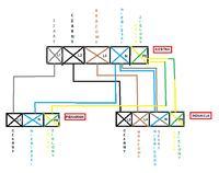 Podłączenie indukcja plus piekarnik 3 fazy