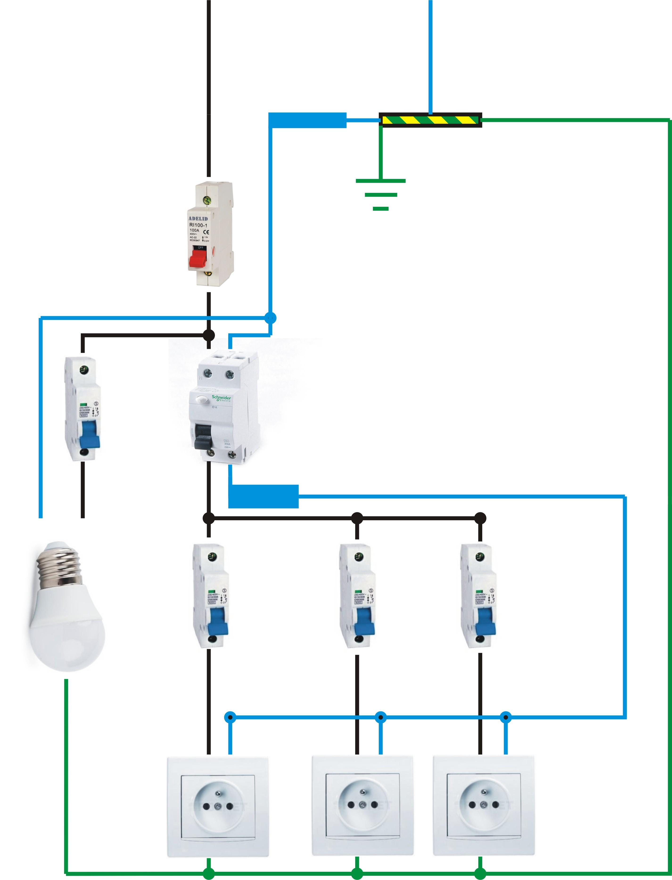 Instalacja Elektryczna W Kuchni Elektrodapl