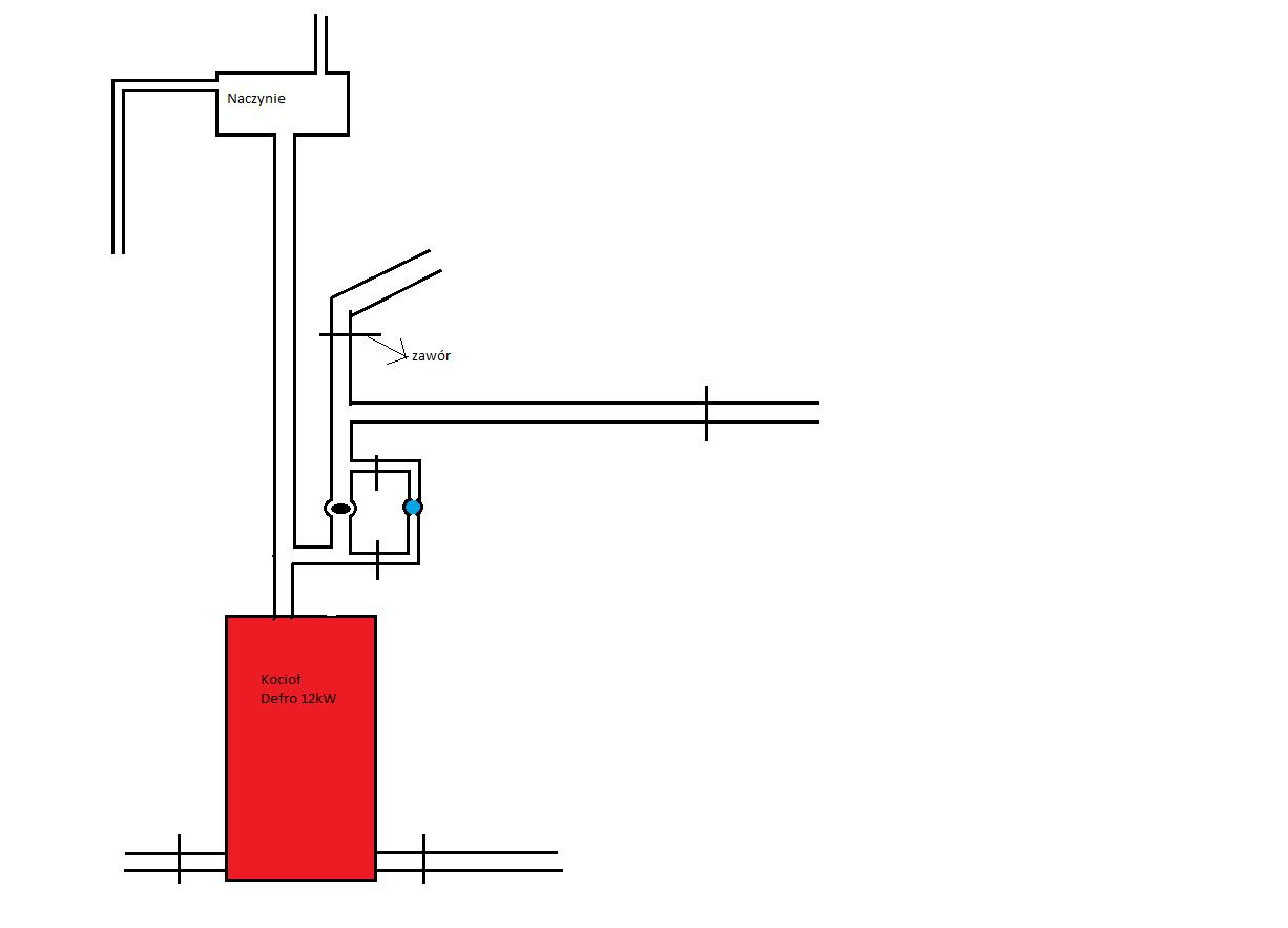 Piec Defro 12KW - Pod��czenie instalacji centralnego ogrzewania