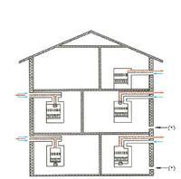 kocioł gazowy dwu funkcyjny kondensacyjny bez komina