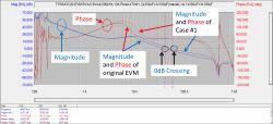 Jak utrzymać stały margines fazy w synchronicznych przetwornicach typu buck