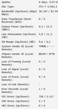 Gigantyczna ilość błędów FEC na linii VDSL2 w Netii