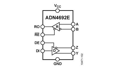 Transceiver M-LVDS o pr�dko�ci transmisji do 100Mbps.