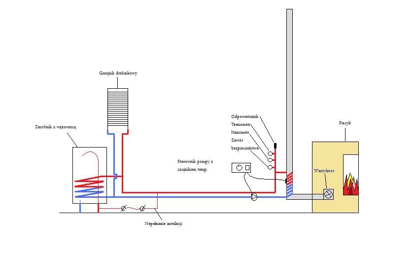 Odzysk ciep�a z komina -jak zaprojektowa� ?