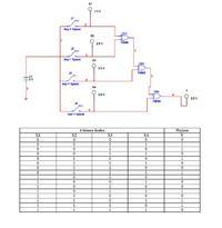 Układ kontroli bitu parzystości bajtu informacji na NAND