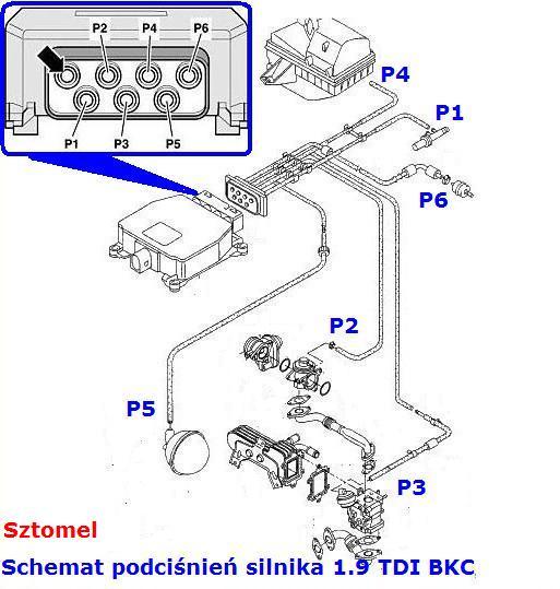 VW Passat 2.0tdi - Odcina powy�ej 100km/h