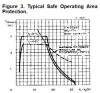 Regulacja prądu w dużych zakresach